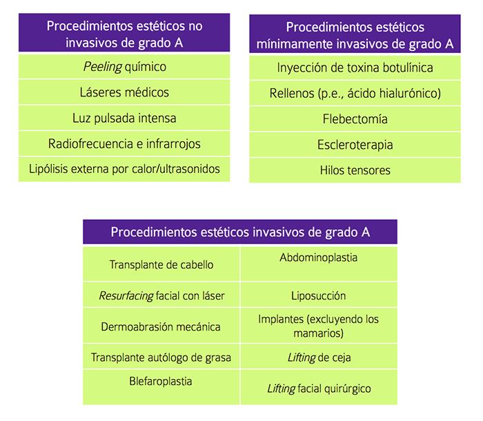 procedimientos estéticos MBE
